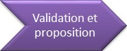validation et proposition